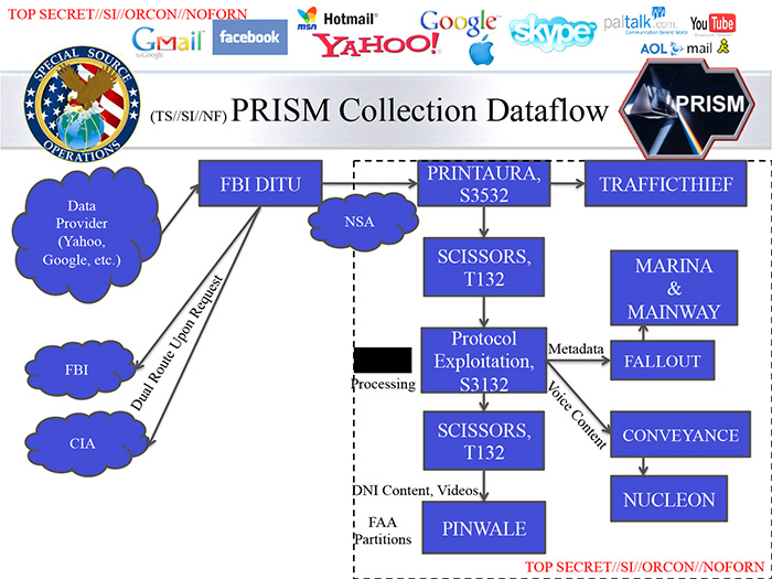 Prism-slide-7